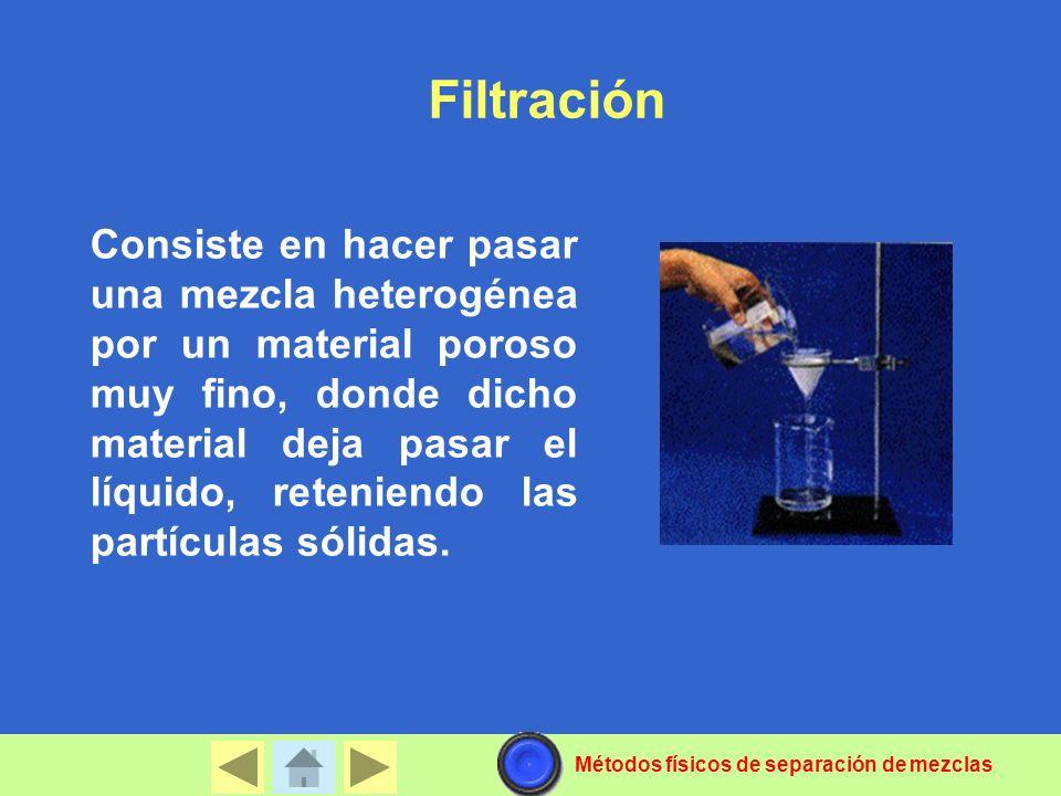 Filtración Consiste en hacer pasar una mezcla heterogénea por un material poroso muy fino, donde dicho material deja pasar el líquido, reteniendo las