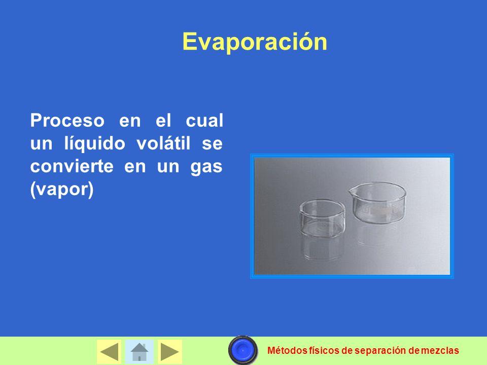 Evaporación Proceso en el cual un líquido volátil se convierte en un gas (vapor) Métodos físicos de separación de mezclas