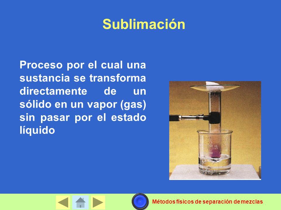 Sublimación Proceso por el cual una sustancia se transforma directamente de un sólido en un vapor (gas) sin pasar por el estado líquido Métodos físico