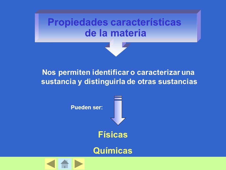 Propiedades características de la materia Nos permiten identificar o caracterizar una sustancia y distinguirla de otras sustancias Físicas Químicas Pu