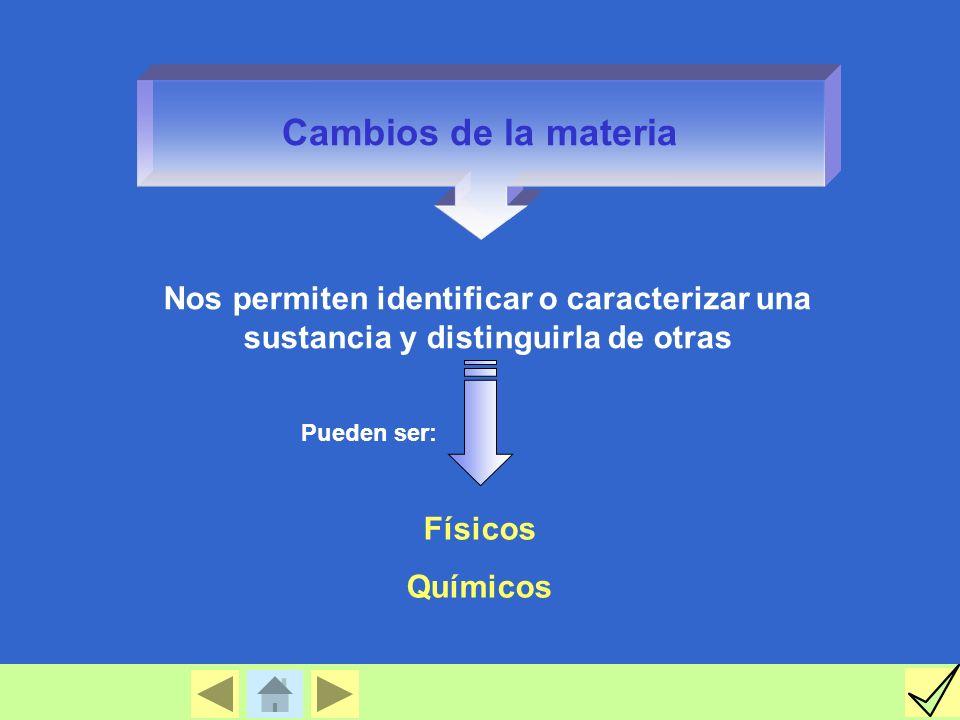 Cambios de la materia Nos permiten identificar o caracterizar una sustancia y distinguirla de otras Físicos Químicos Pueden ser: