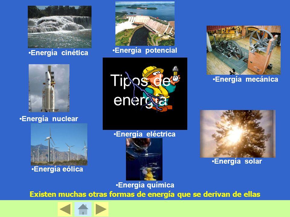 1 Formas De Energías Padep Sjc Las Energias