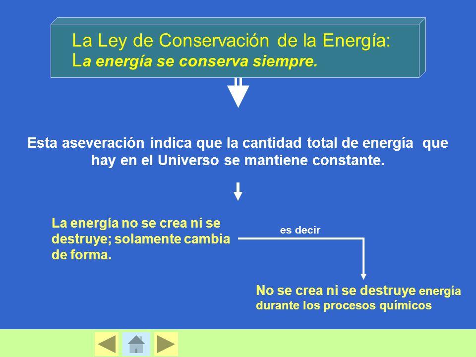 Esta aseveración indica que la cantidad total de energía que hay en el Universo se mantiene constante. La Ley de Conservación de la Energía: L a energ
