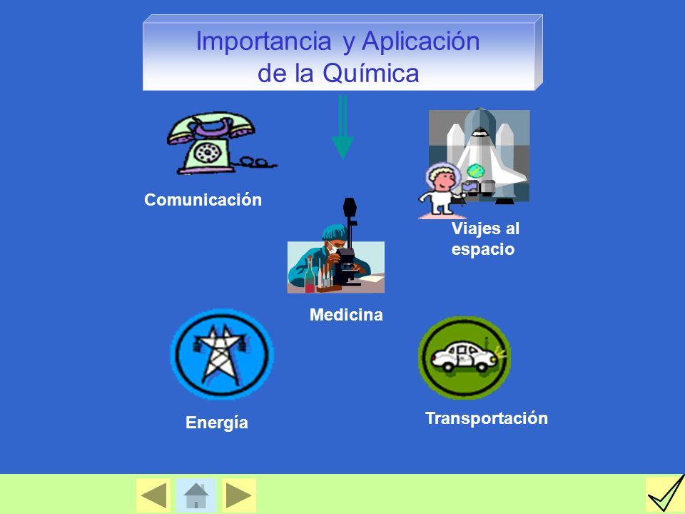 Medicina Comunicación Viajes al espacio Transportación Energía Importancia y Aplicación de la Química