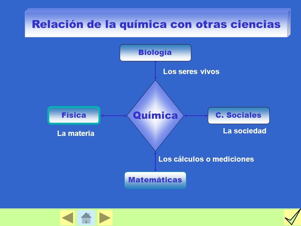 C. Sociales Física Matemáticas Química Los seres vivos La sociedad La materia Los cálculos o mediciones Relación de la química con otras ciencias Biol
