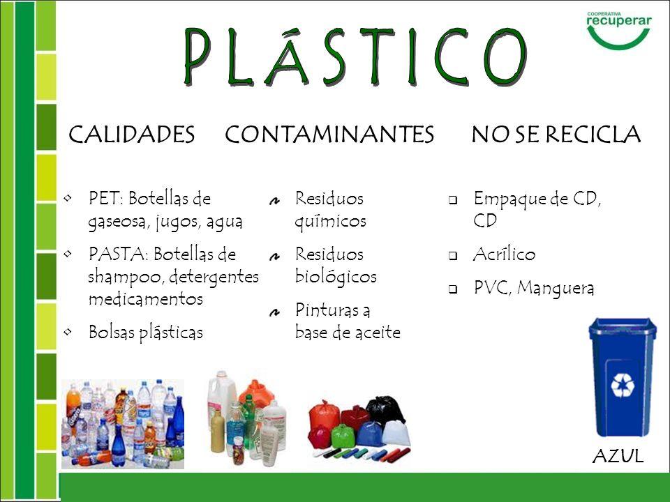 CALIDADESCONTAMINANTESNO SE RECICLA PET: Botellas de gaseosa, jugos, agua PASTA: Botellas de shampoo, detergentes medicamentos Bolsas plásticas Residu