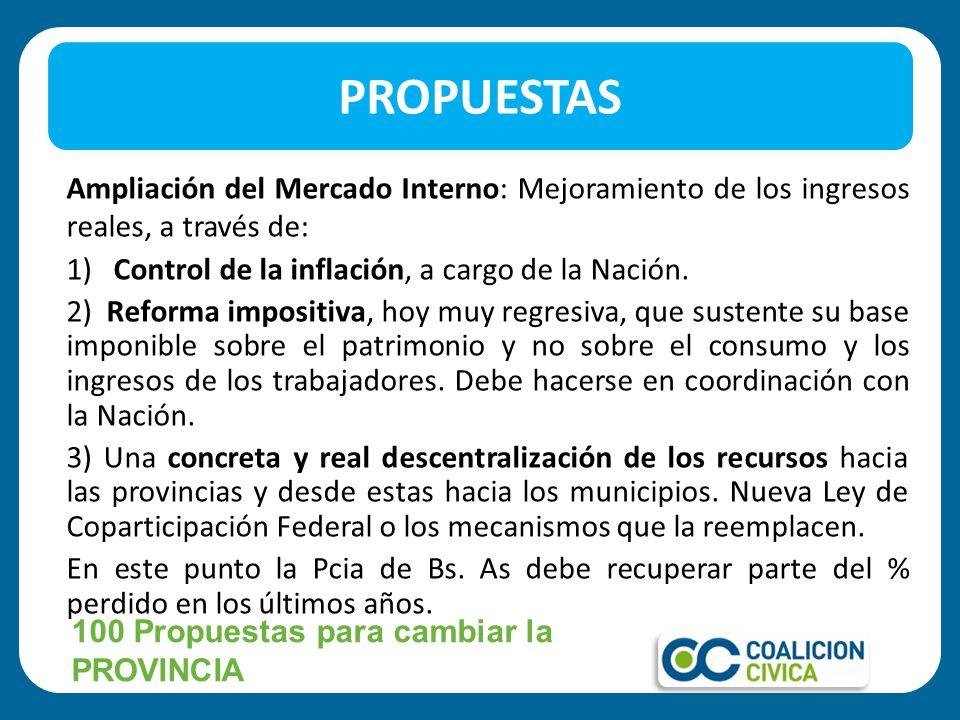 Ampliación del Mercado Interno: Mejoramiento de los ingresos reales, a través de: 1) Control de la inflación, a cargo de la Nación. 2) Reforma imposit