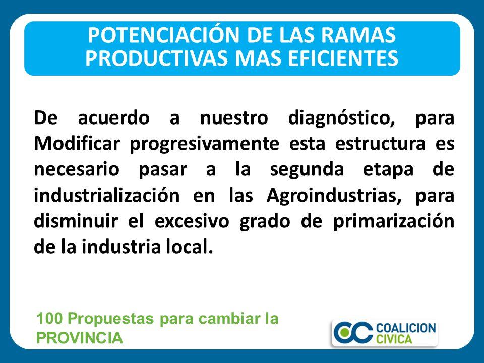 De acuerdo a nuestro diagnóstico, para Modificar progresivamente esta estructura es necesario pasar a la segunda etapa de industrialización en las Agr