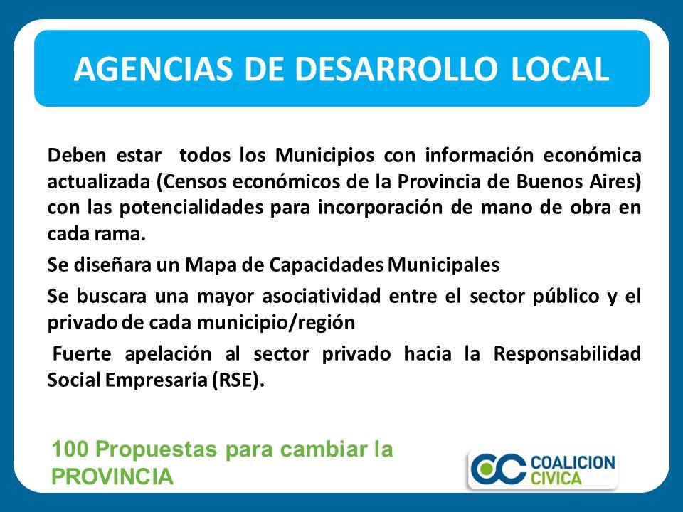 Deben estar todos los Municipios con información económica actualizada (Censos económicos de la Provincia de Buenos Aires) con las potencialidades par
