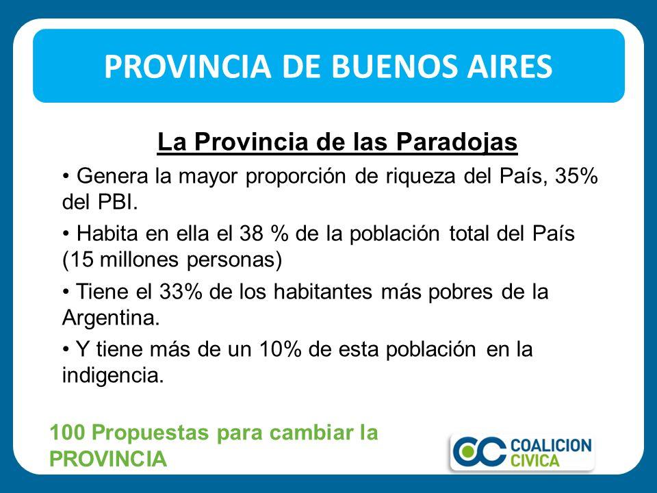 PROVINCIA DE BUENOS AIRES 100 Propuestas para cambiar la PROVINCIA La Provincia de las Paradojas Genera la mayor proporción de riqueza del País, 35% d