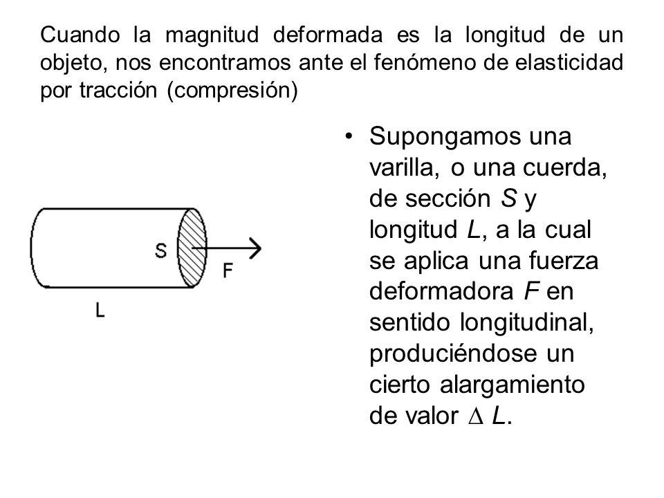 Cuando la magnitud deformada es la longitud de un objeto, nos encontramos ante el fenómeno de elasticidad por tracción (compresión) Supongamos una var