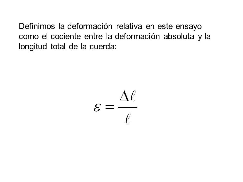 Definimos la deformación relativa en este ensayo como el cociente entre la deformación absoluta y la longitud total de la cuerda:
