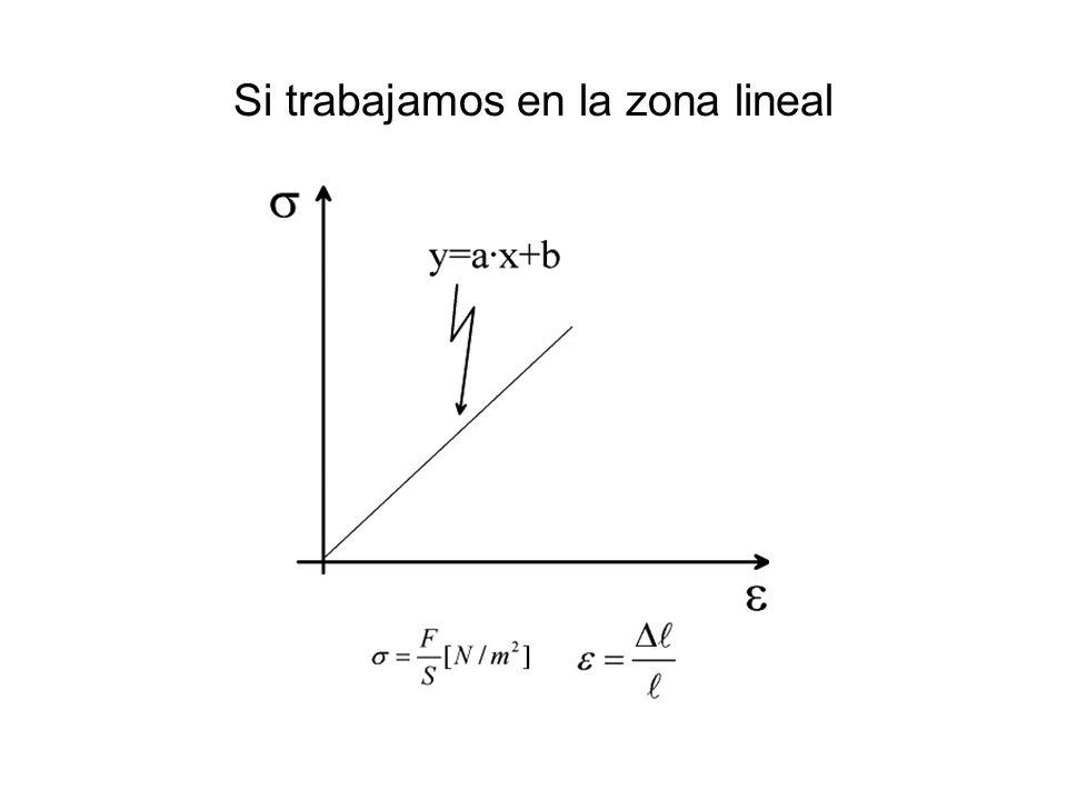 Si trabajamos en la zona lineal