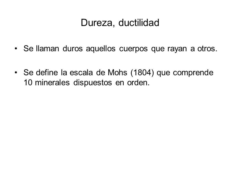 Dureza, ductilidad Se llaman duros aquellos cuerpos que rayan a otros. Se define la escala de Mohs (1804) que comprende 10 minerales dispuestos en ord