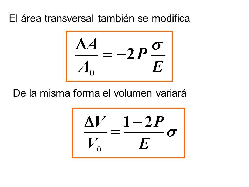 El área transversal también se modifica De la misma forma el volumen variará