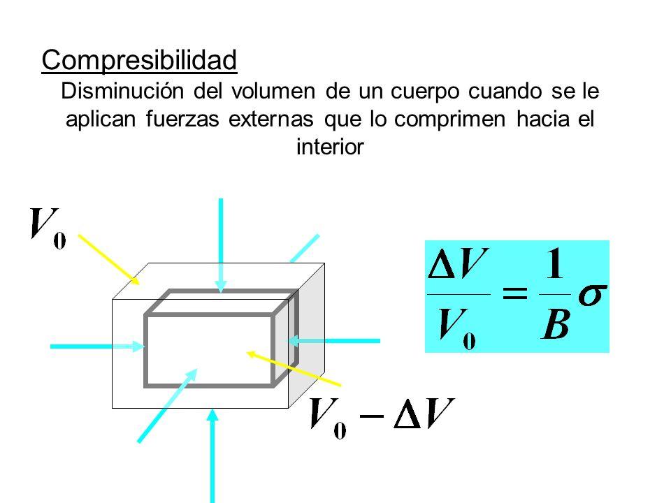Compresibilidad Disminución del volumen de un cuerpo cuando se le aplican fuerzas externas que lo comprimen hacia el interior