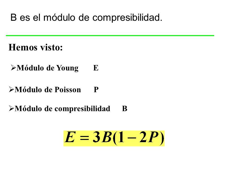 B es el módulo de compresibilidad. Hemos visto: Módulo de Young E Módulo de Poisson P Módulo de compresibilidad B