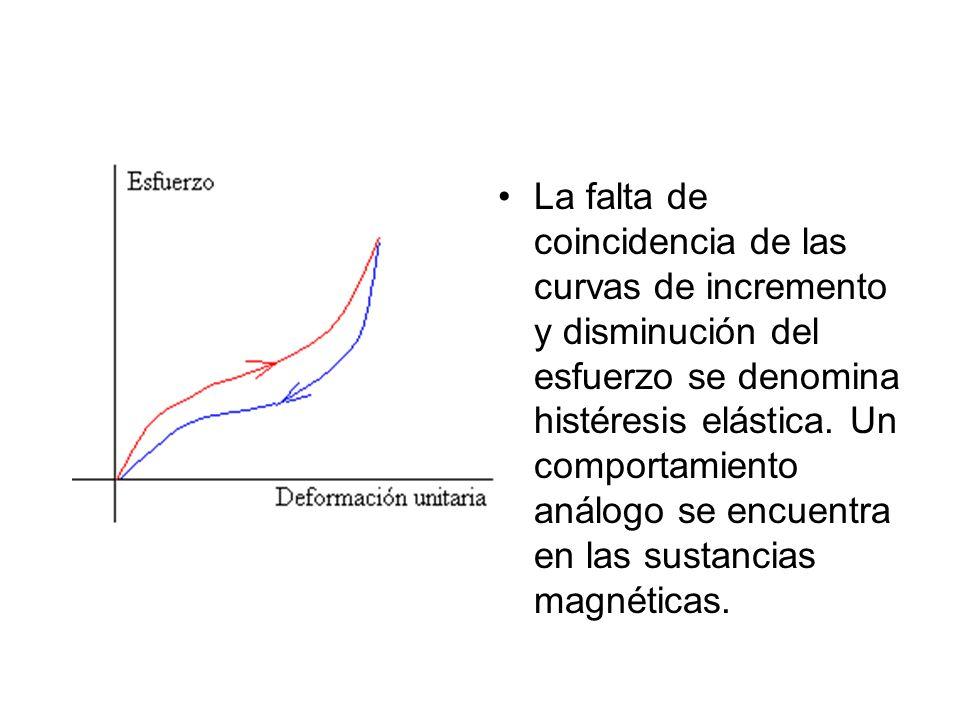 La falta de coincidencia de las curvas de incremento y disminución del esfuerzo se denomina histéresis elástica. Un comportamiento análogo se encuentr