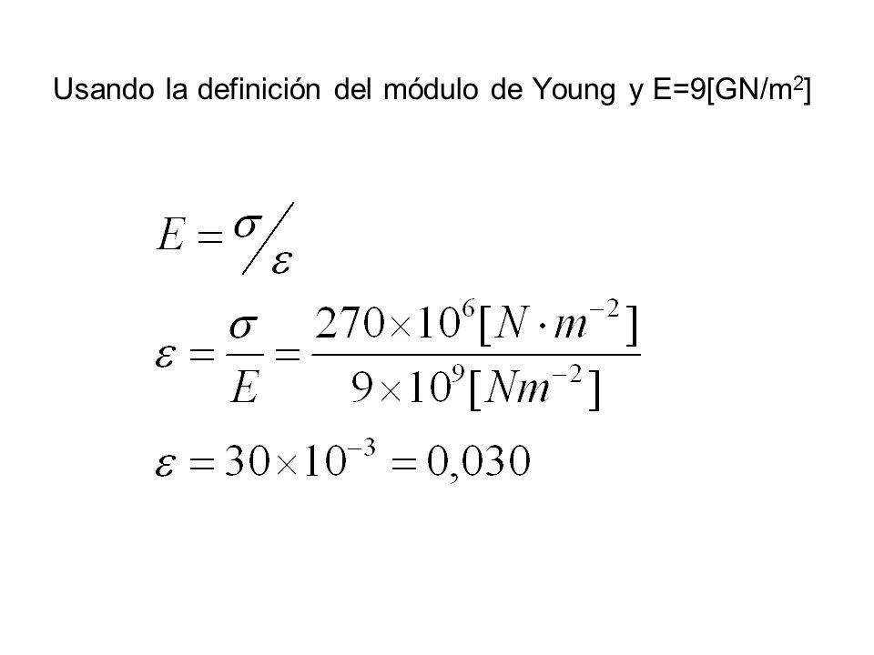 Usando la definición del módulo de Young y E=9[GN/m 2 ]