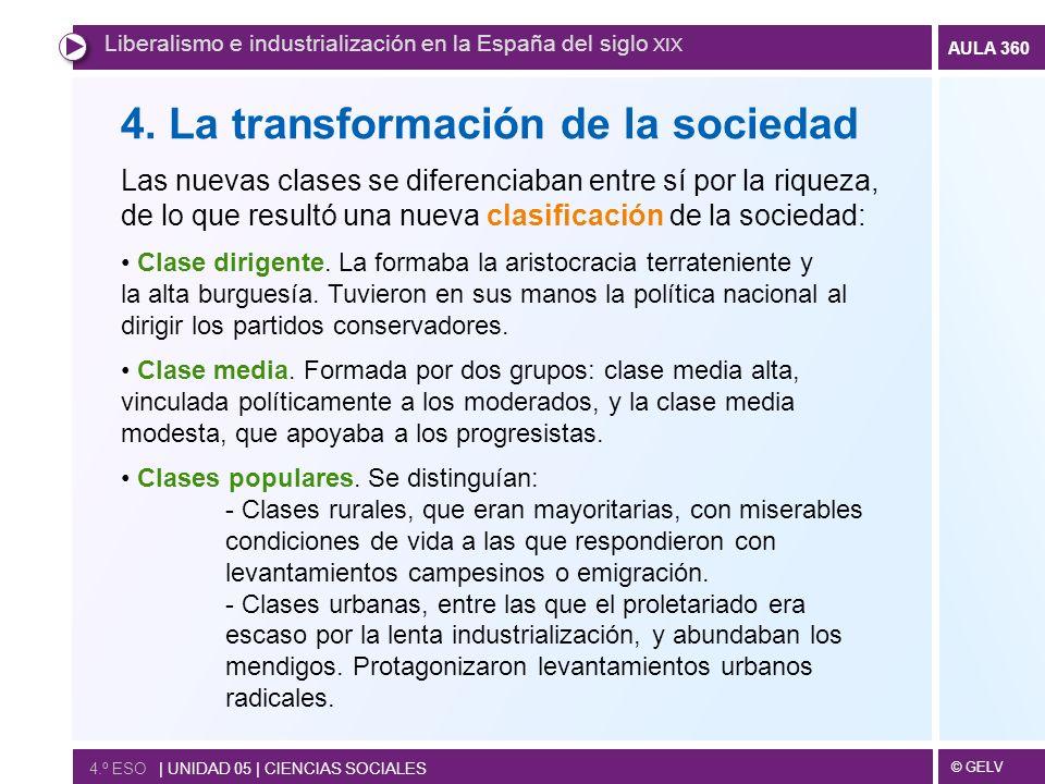 © GELV AULA 360 Liberalismo e industrialización en la España del siglo XIX 4.º ESO | UNIDAD 05 | CIENCIAS SOCIALES 4. La transformación de la sociedad