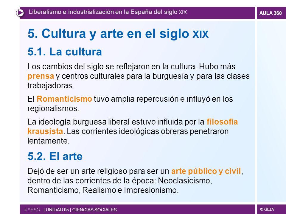 © GELV AULA 360 4.º ESO | UNIDAD 05 | CIENCIAS SOCIALES Liberalismo e industrialización en la España del siglo XIX 5. Cultura y arte en el siglo XIX 5