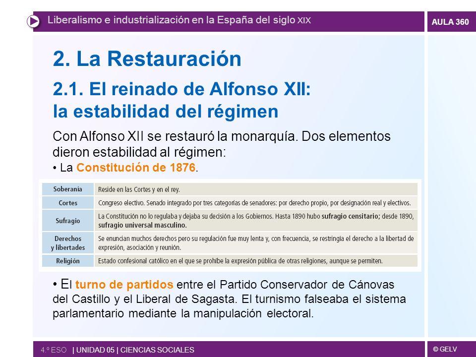 © GELV AULA 360 4.º ESO | UNIDAD 05 | CIENCIAS SOCIALES Liberalismo e industrialización en la España del siglo XIX 2. La Restauración 2.1. El reinado