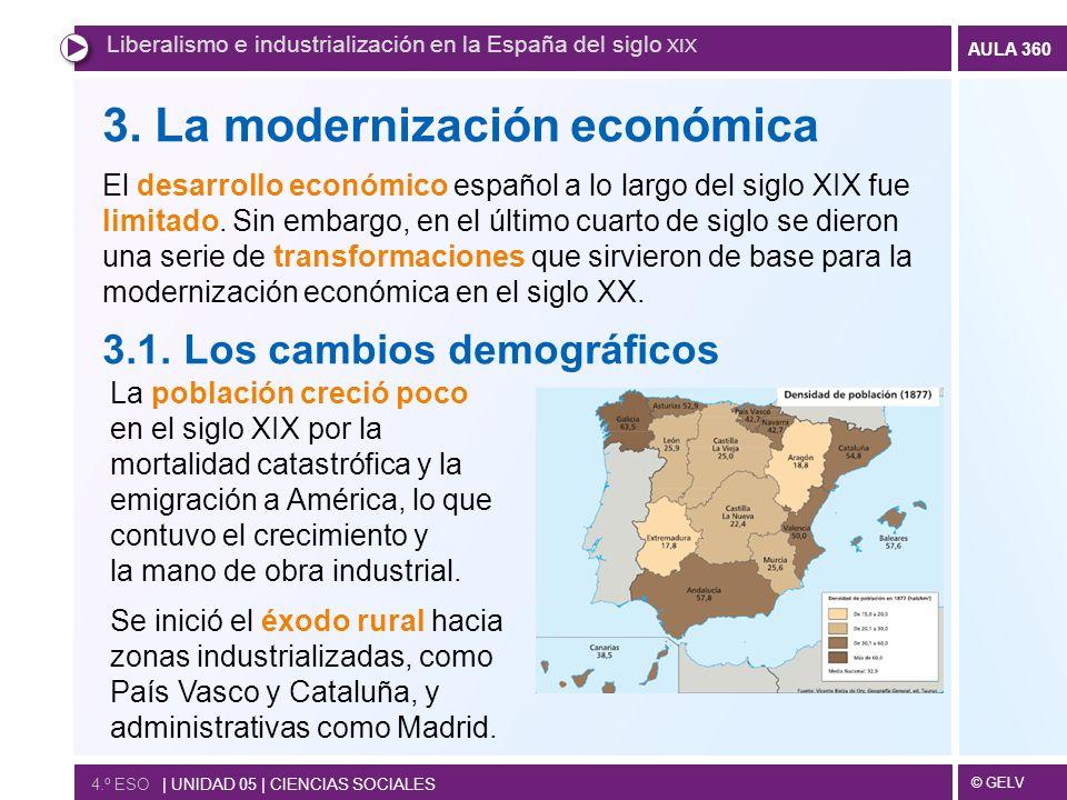 © GELV AULA 360 4.º ESO | UNIDAD 05 | CIENCIAS SOCIALES Liberalismo e industrialización en la España del siglo XIX 3. La modernización económica El de