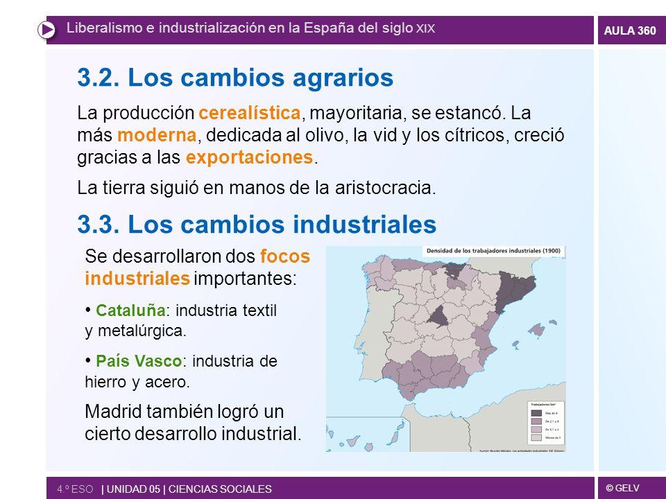 © GELV AULA 360 Liberalismo e industrialización en la España del siglo XIX 4.º ESO | UNIDAD 05 | CIENCIAS SOCIALES 3.2. Los cambios agrarios La produc