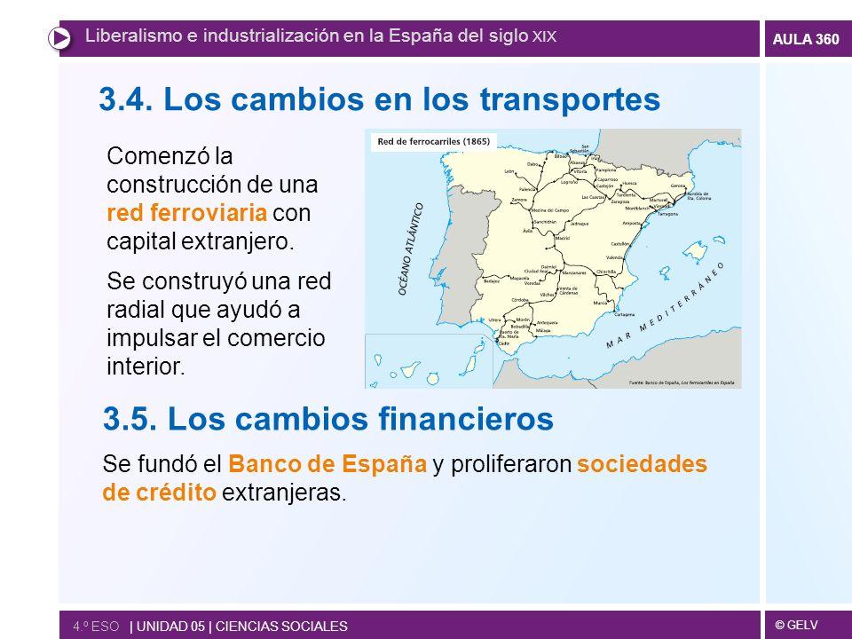 © GELV AULA 360 Liberalismo e industrialización en la España del siglo XIX 4.º ESO | UNIDAD 05 | CIENCIAS SOCIALES 3.4. Los cambios en los transportes