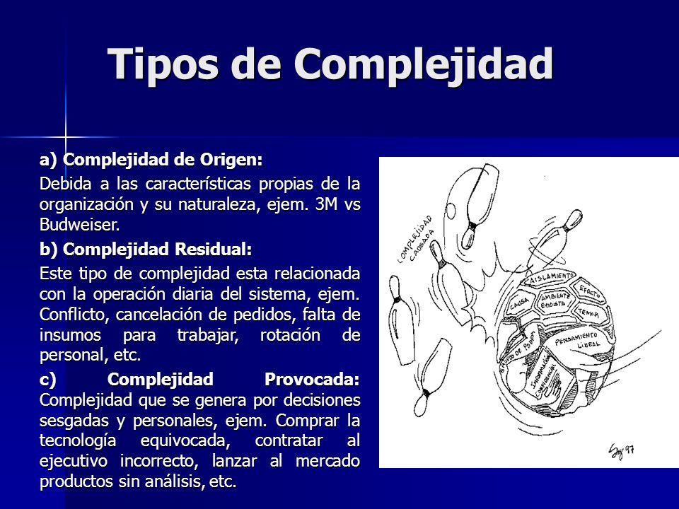 Tipos de Complejidad Tipos de Complejidad a) Complejidad de Origen: Debida a las características propias de la organización y su naturaleza, ejem. 3M