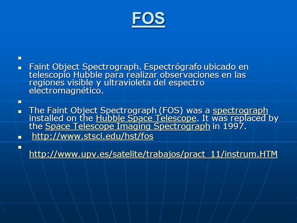 FOS Faint Object Spectrograph.