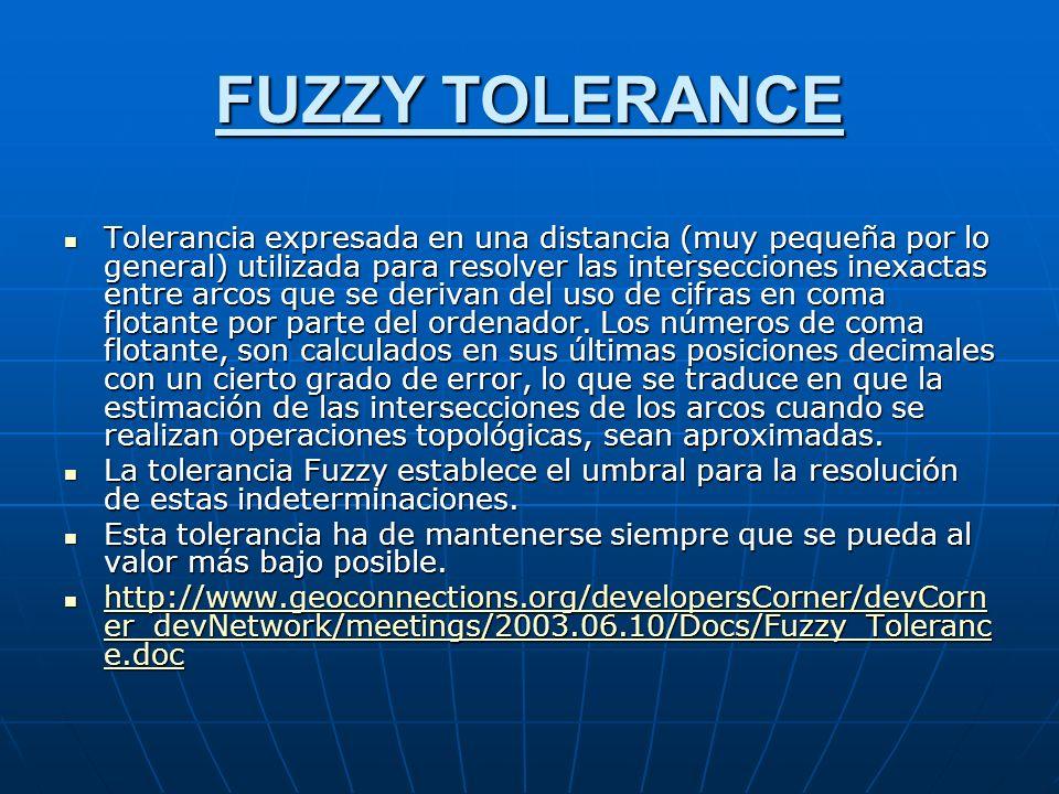 FUZZY TOLERANCE Tolerancia expresada en una distancia (muy pequeña por lo general) utilizada para resolver las intersecciones inexactas entre arcos que se derivan del uso de cifras en coma flotante por parte del ordenador.