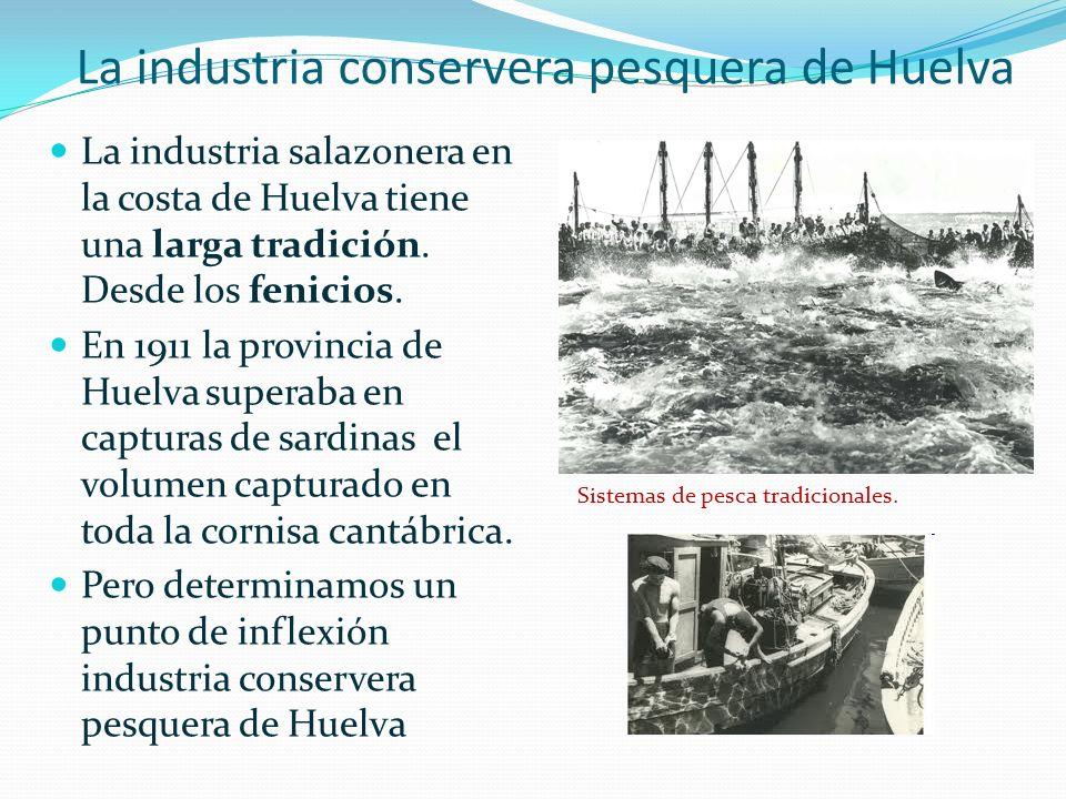 La industria conservera pesquera de Huelva La industria salazonera en la costa de Huelva tiene una larga tradición. Desde los fenicios. En 1911 la pro