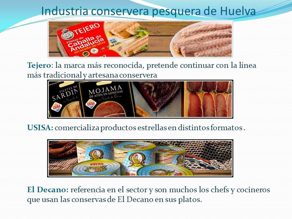 Industria conservera pesquera de Huelva Tejero: la marca más reconocida, pretende continuar con la línea más tradicional y artesana conservera USISA: