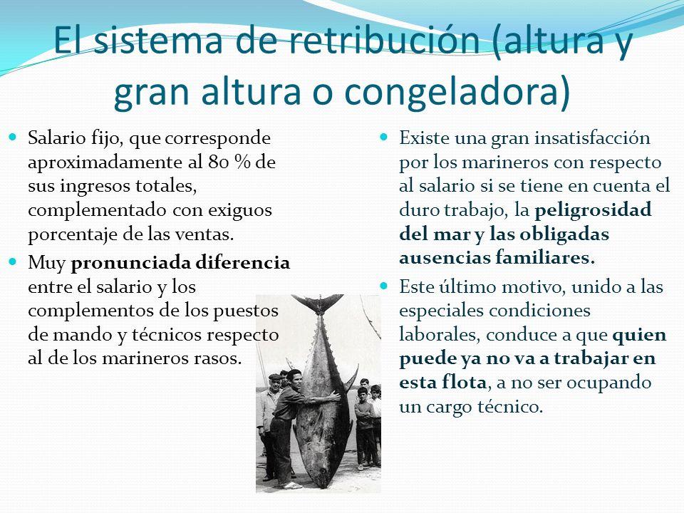 El sistema de retribución (altura y gran altura o congeladora) Salario fijo, que corresponde aproximadamente al 80 % de sus ingresos totales, compleme