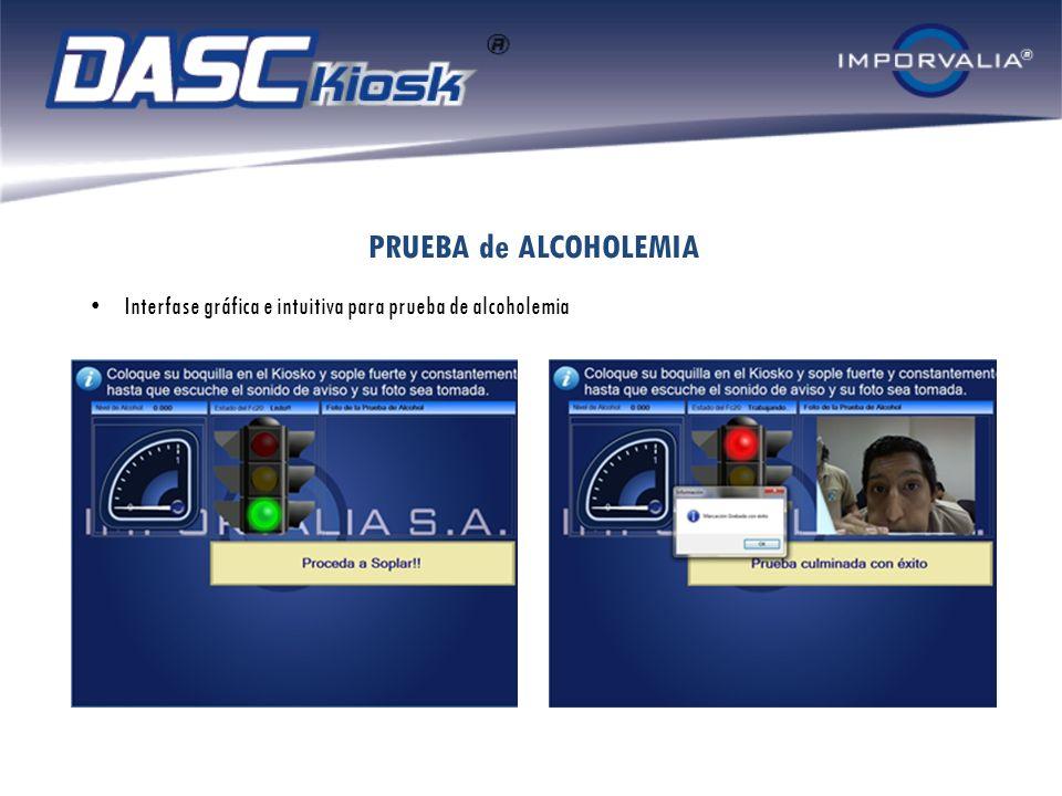Interfase gráfica e intuitiva para prueba de alcoholemia PRUEBA de ALCOHOLEMIA