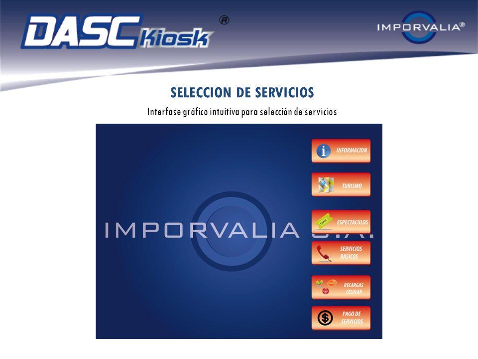SELECCION DE SERVICIOS Interfase gráfico intuitiva para selección de servicios