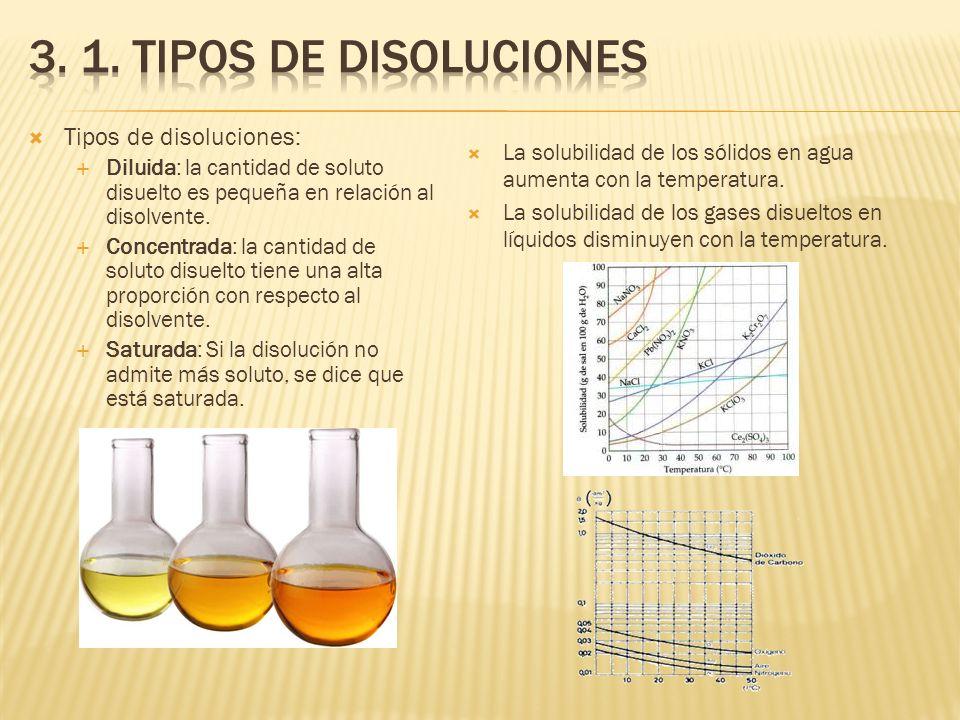 Tipos de disoluciones: Diluida: la cantidad de soluto disuelto es pequeña en relación al disolvente. Concentrada: la cantidad de soluto disuelto tiene