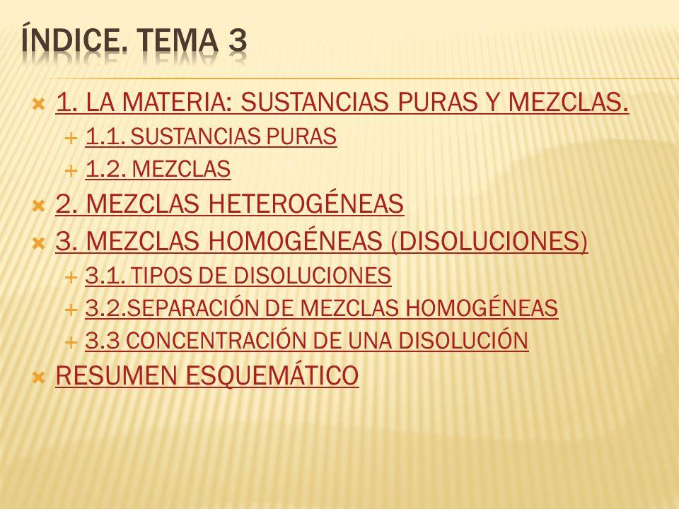 1. LA MATERIA: SUSTANCIAS PURAS Y MEZCLAS. 1.1. SUSTANCIAS PURAS 1.2. MEZCLAS 2. MEZCLAS HETEROGÉNEAS 3. MEZCLAS HOMOGÉNEAS (DISOLUCIONES) 3.1. TIPOS