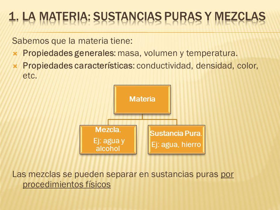 Sabemos que la materia tiene: Propiedades generales: masa, volumen y temperatura. Propiedades características: conductividad, densidad, color, etc. La