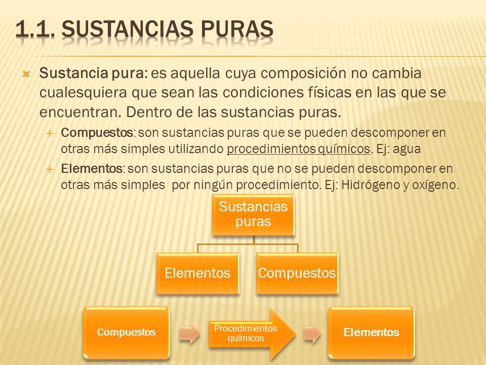 Sustancia pura: es aquella cuya composición no cambia cualesquiera que sean las condiciones físicas en las que se encuentran. Dentro de las sustancias