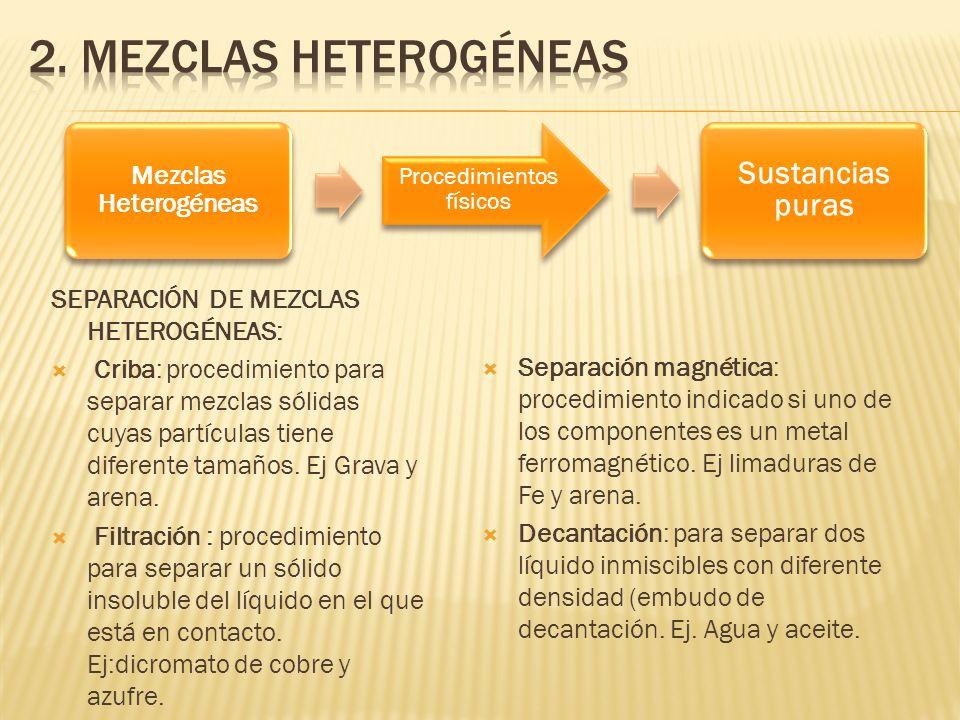 Mezclas Heterogéneas Procedimientos físicos Sustancias puras SEPARACIÓN DE MEZCLAS HETEROGÉNEAS: Criba: procedimiento para separar mezclas sólidas cuy