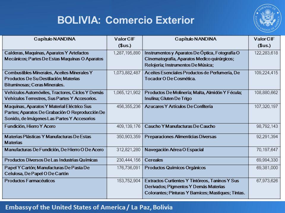 Embassy of the United States of America / La Paz, Bolivia BOLIVIA: Comercio Exterior Capítulo NANDINA Valor CIF ($us.) Capítulo NANDINA Valor CIF ($us