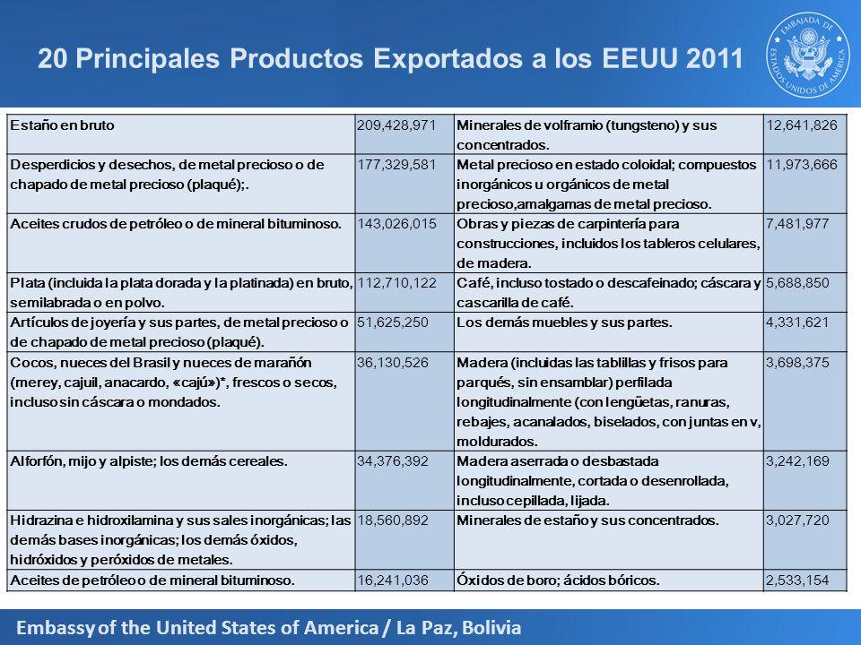 Embassy of the United States of America / La Paz, Bolivia 20 Principales Productos Exportados a los EEUU 2011 Estaño en bruto209,428,971 Minerales de