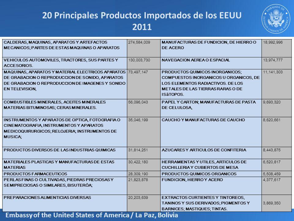 Embassy of the United States of America / La Paz, Bolivia CALDERAS, MAQUINAS, APARATOS Y ARTEFACTOS MECANICOS; PARTES DE ESTAS MAQUINAS O APARATOS 274