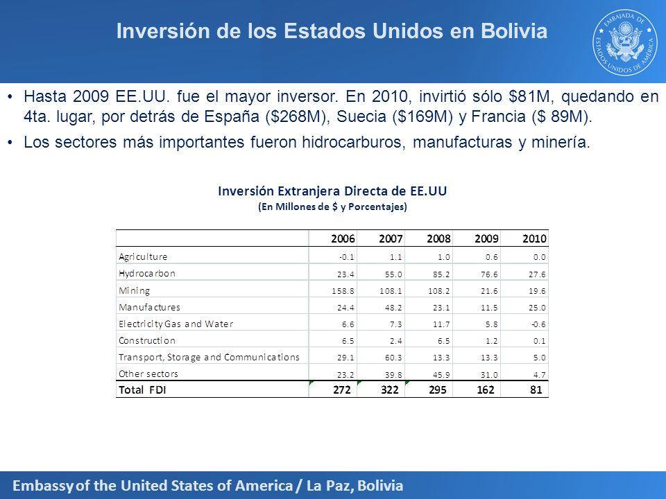 Embassy of the United States of America / La Paz, Bolivia Inversión Extranjera Directa de EE.UU (En Millones de $ y Porcentajes) Hasta 2009 EE.UU. fue
