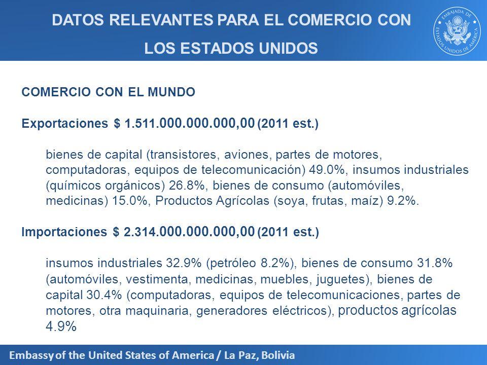 Embassy of the United States of America / La Paz, Bolivia El crecimiento de las importaciones durante de la gestión 2011 en comparación al 2010 fue de aproximadamente de 19,78%.