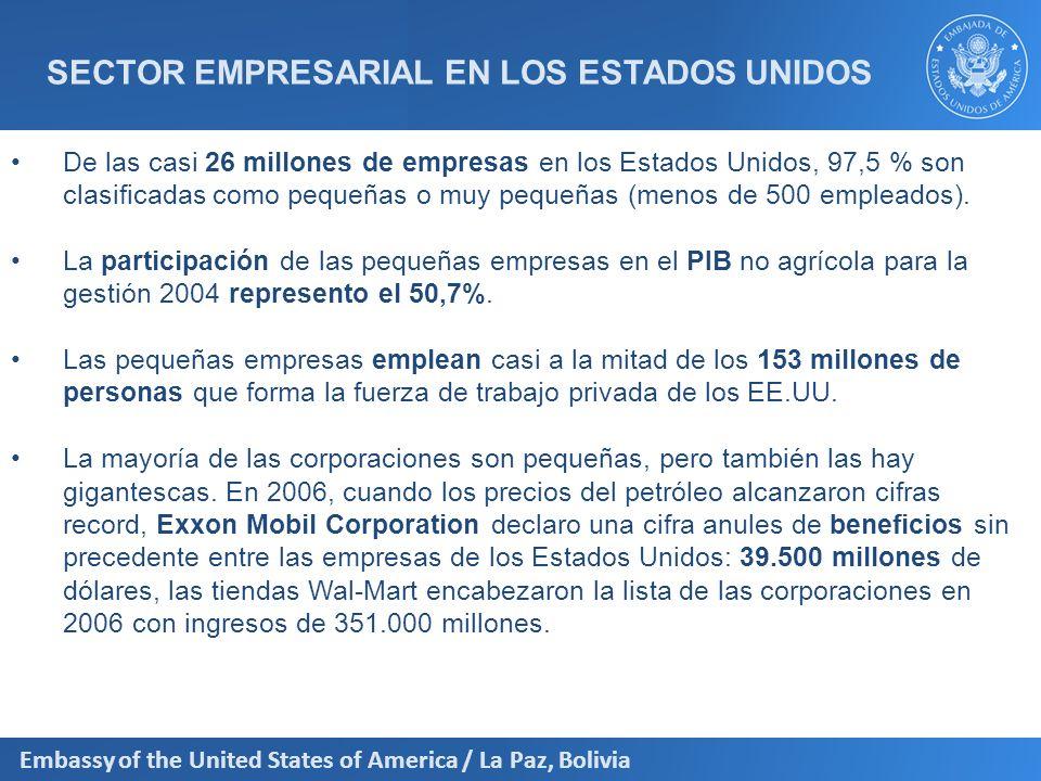 Embassy of the United States of America / La Paz, Bolivia CALDERAS, MAQUINAS, APARATOS Y ARTEFACTOS MECANICOS; PARTES DE ESTAS MAQUINAS O APARATOS 274,584,009 MANUFACTURAS DE FUNDICION, DE HIERRO O DE ACERO 18,992,996 VEHICULOS AUTOMOVILES, TRACTORES, SUS PARTES Y ACCESORIOS.