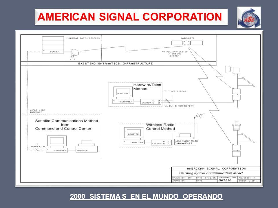 AMERICAN SIGNAL CORPORATION 2000 SISTEMA S EN EL MUNDO OPERANDO
