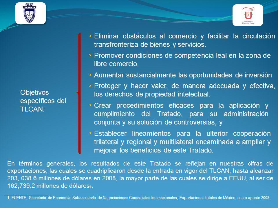 Objetivos específicos del TLCAN: Eliminar obstáculos al comercio y facilitar la circulación transfronteriza de bienes y servicios. Promover condicione